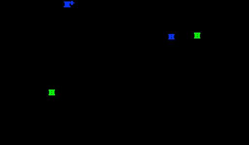 Glicólise aeróbica: reações glicolíticas e intermediários 2