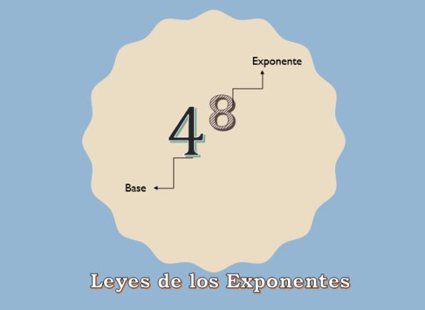 Leis do expoente (com exemplos e exercícios resolvidos) 1