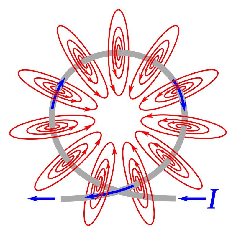 Eletroímã: composição, peças, como funciona e aplicações 5