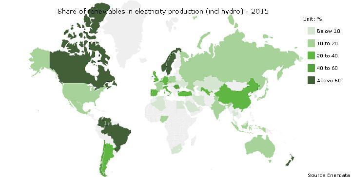 Porcentagens de energia no mundo (gás, petróleo e outros) 12