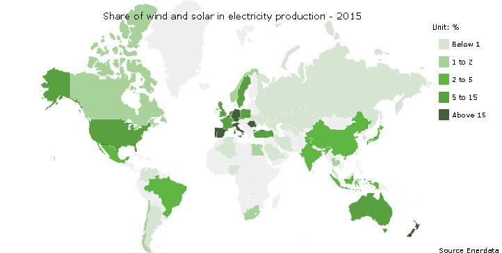 Porcentagens de energia no mundo (gás, petróleo e outros) 10