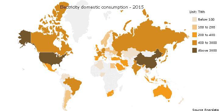 Porcentagens de energia no mundo (gás, petróleo e outros) 4