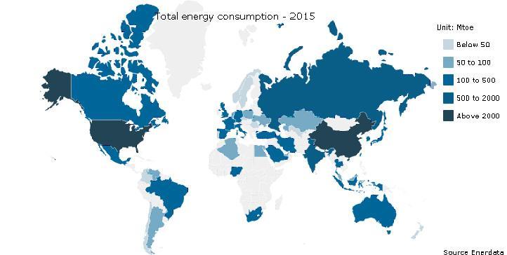 Porcentagens de energia no mundo (gás, petróleo e outros) 2
