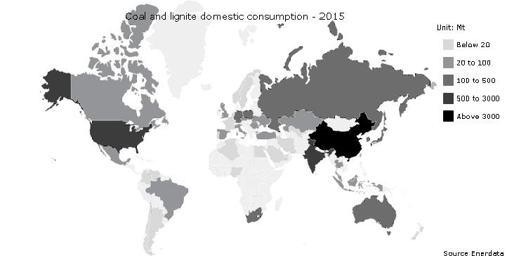 Porcentagens de energia no mundo (gás, petróleo e outros) 6