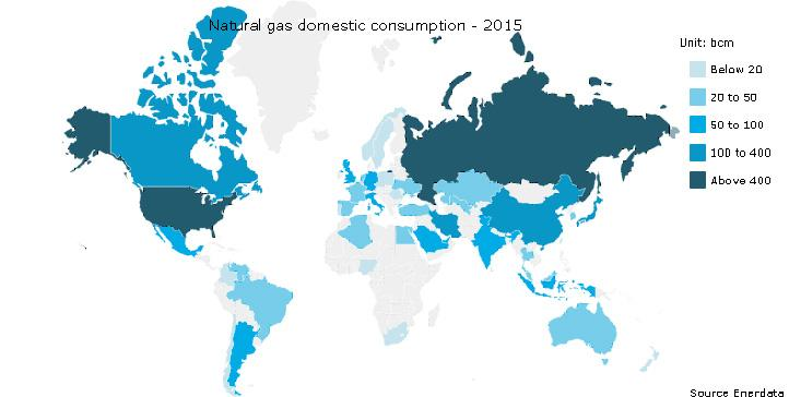 Porcentagens de energia no mundo (gás, petróleo e outros) 8