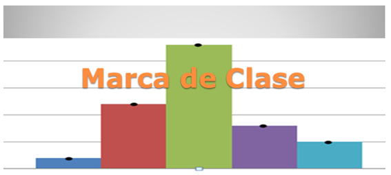 Marca da classe: Para que serve, como é retirada e exemplos 1