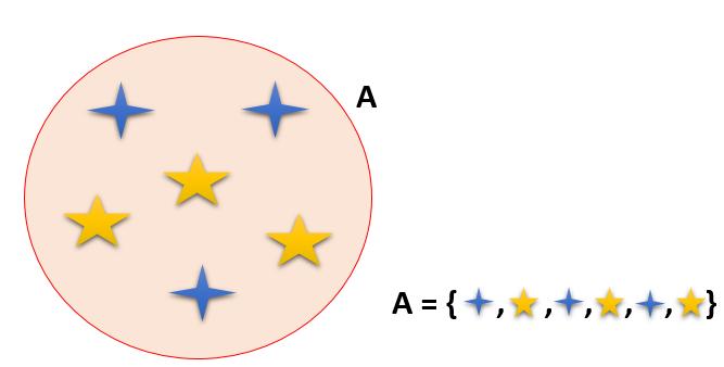 Matemática Discreta: Para que servem, teoria dos conjuntos 4