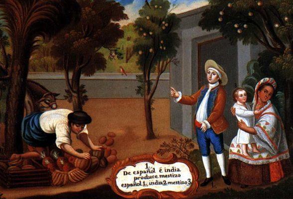 Miscigenação no México: características, intercâmbio cultural e artístico 1