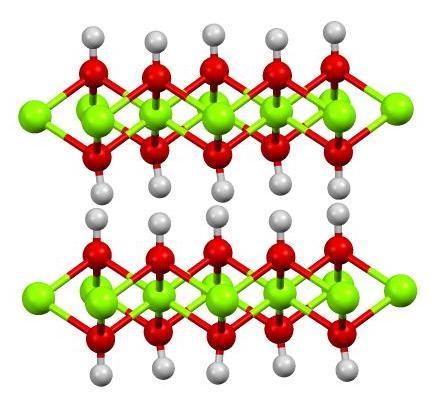 Hidróxido de magnésio: estrutura, propriedades, nomenclatura, usos 3