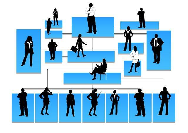 Os 10 recursos mais importantes de administração 7