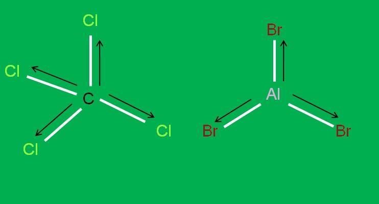 Moléculas apolares: características, identificação e exemplos 3