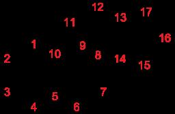 Ciclopentanoperidrofenantreno: estrutura e importância 1