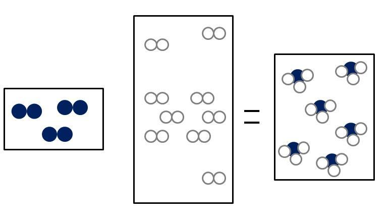 Lei de Avogadro: unidades de medida e experimento 3