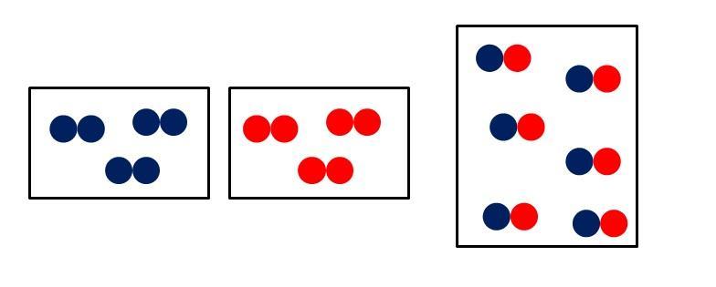 Lei de Avogadro: unidades de medida e experimento 4
