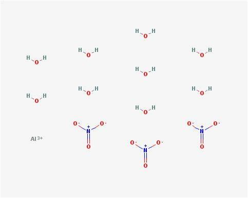 Nitrato de alumínio: fórmulas, propriedades, usos e riscos 4