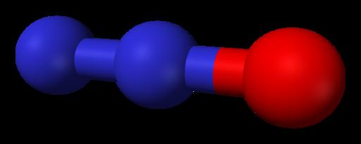 Óxidos de nitrogênio (NOx): formulações e nomenclaturas 2