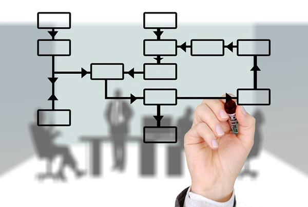 Nível administrativo: funções e conceitos 1