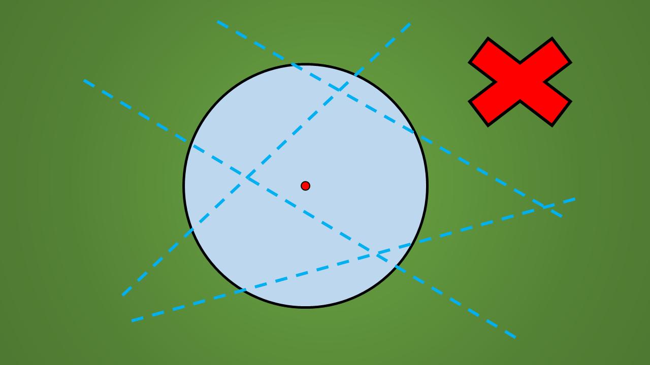 Quantos eixos de simetria tem um círculo? 3