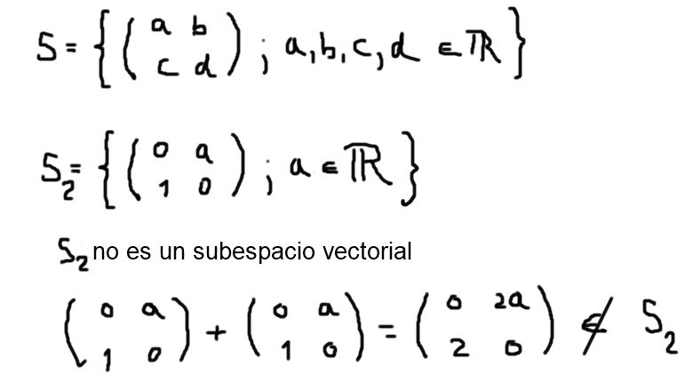 Espaço vetorial: base e dimensão, axiomas, propriedades 4