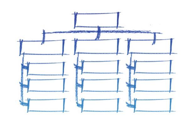 Organograma da empresa de construção: estrutura e funções 1