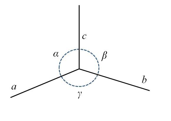 Célula unitária: propriedades, constantes e tipos de rede 2