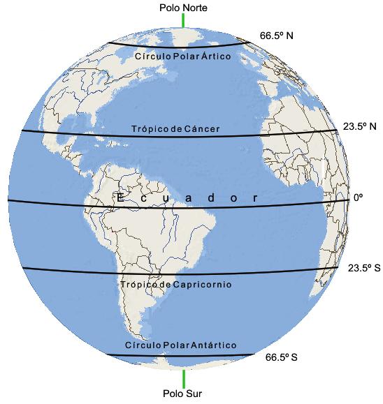 Regiões naturais da Índia e do México que cruzam o Trópico de Câncer 1