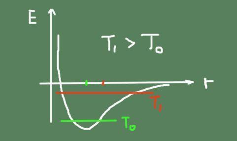 Dilatação linear: o que é, fórmula e coeficientes, exemplo 2
