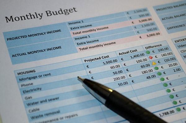 Orçamento operacional: características, como é feito, vantagens 1