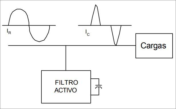 Filtros ativos: características, primeira e segunda ordem 1