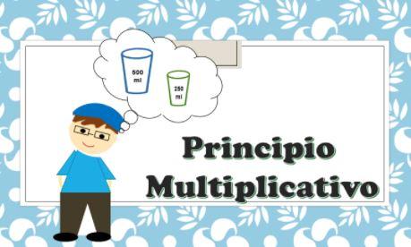 Princípio multiplicativo: contando técnicas e exemplos 1