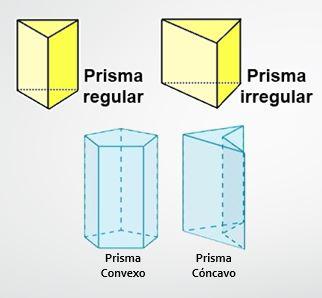 Quantas arestas possui um prisma pentagonal? 7