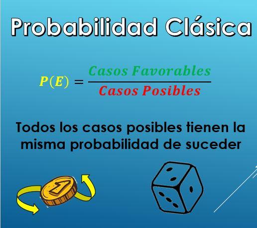Qual é a probabilidade clássica? (Com exercícios resolvidos) 1