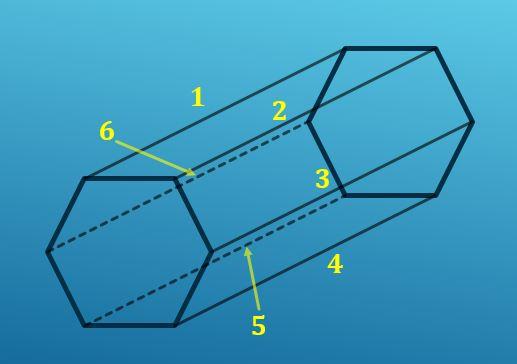 Quantas arestas possui um prisma hexagonal? 4