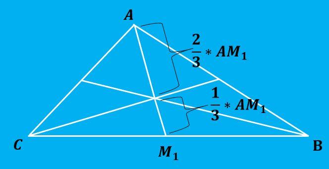 O que é o Gravicentro? (com exemplos) 3