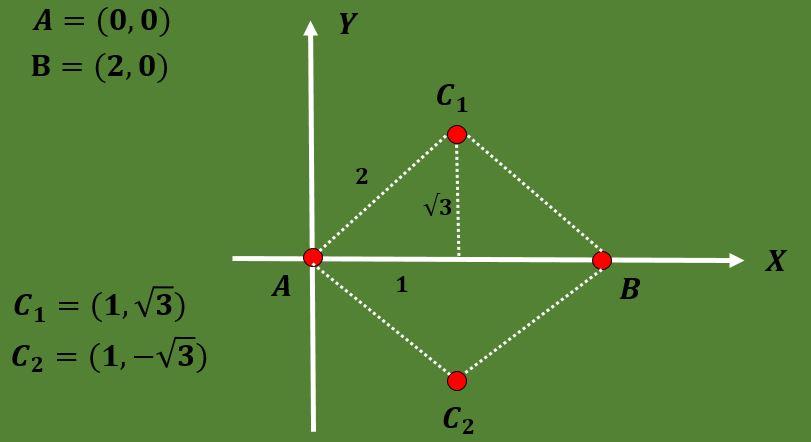O que é o Gravicentro? (com exemplos) 4