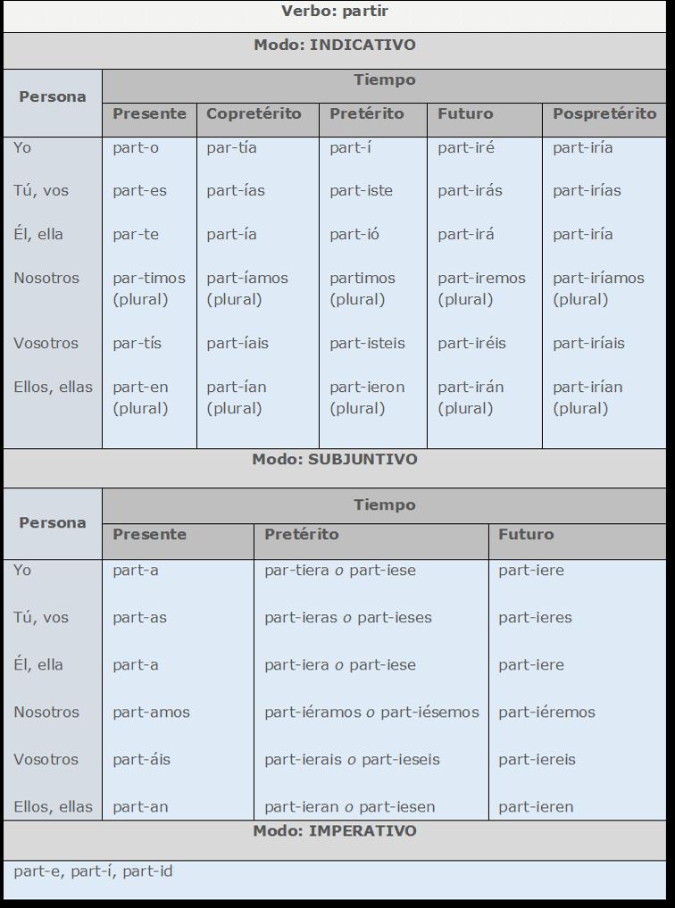Raiz e desinfecção em substantivos, adjetivos e verbos 3