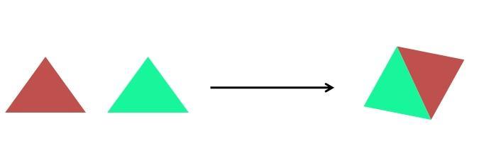Os 13 tipos de reações químicas (com exemplos) 3