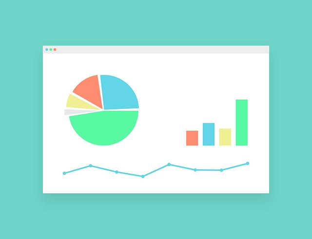 Os 6 exemplos dos recursos gráficos mais relevantes 1