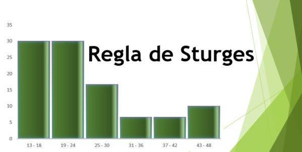 Regra de Sturges: Explicação, Aplicações e Exemplos 1
