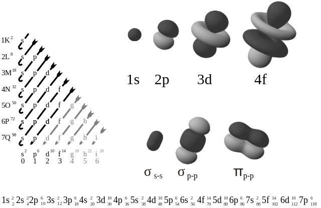 Regra das diagonais: para que serve e exemplos 5