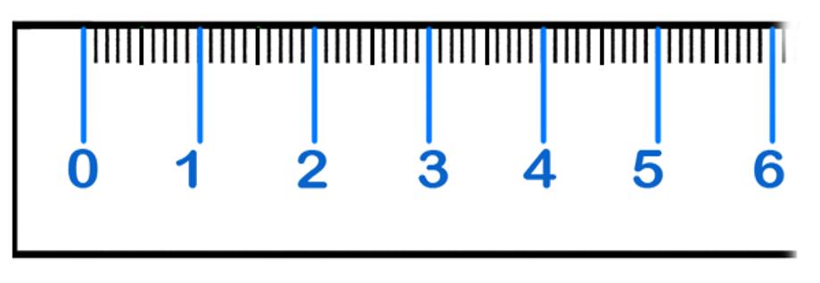 Quantos décimos cabem em uma unidade? 3