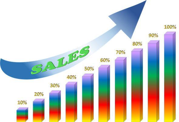 Relatório de vendas: como é feito e exemplos 1