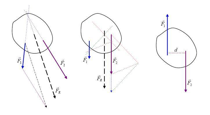 Força resultante: como são calculados e resolvidos os exercícios 1