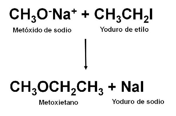 Metoxietano: estrutura, propriedades, compras, usos, riscos 3