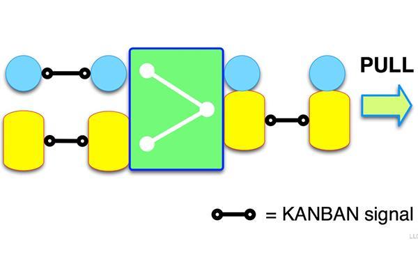 Sistema de tração: características, vantagens e desvantagens, exemplos 1