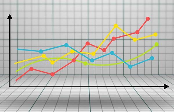 Suavização exponencial: método e exemplo 1