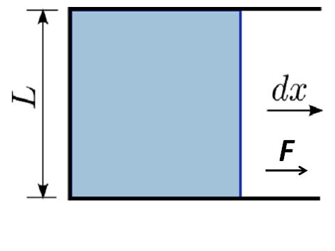 Tensão interfacial: definição, equação, unidades e medida 2