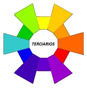 O que são as cores primária, secundária e terciária? 3