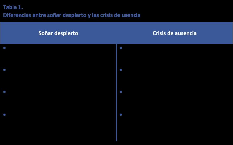 Crise de ausência: características, classificação, tratamento 2
