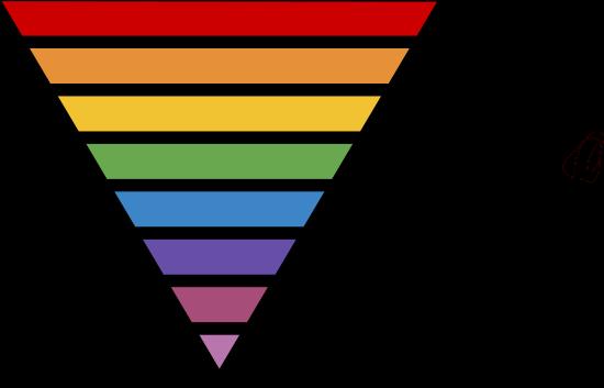 O que são níveis taxonômicos? 1